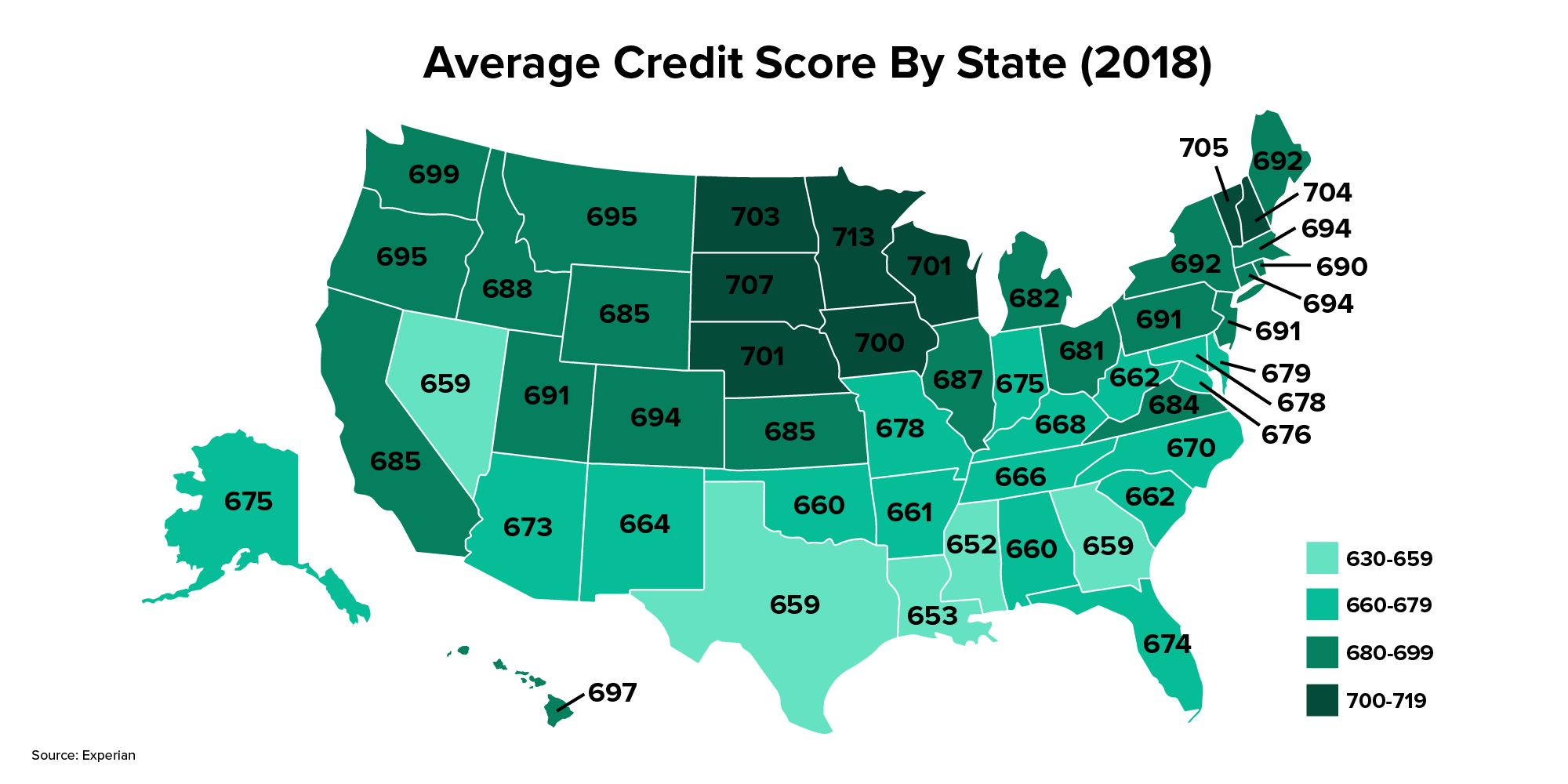 This Map Shows The Average Credit Score In Every State