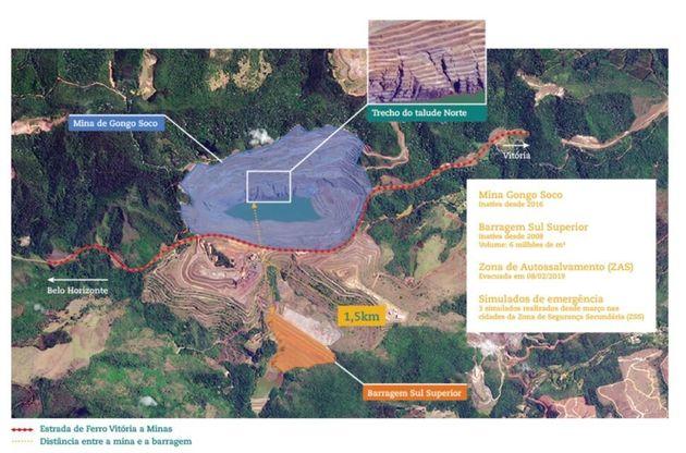 Infográfico feito pela Vale mostra a distância da mina para a barragem de