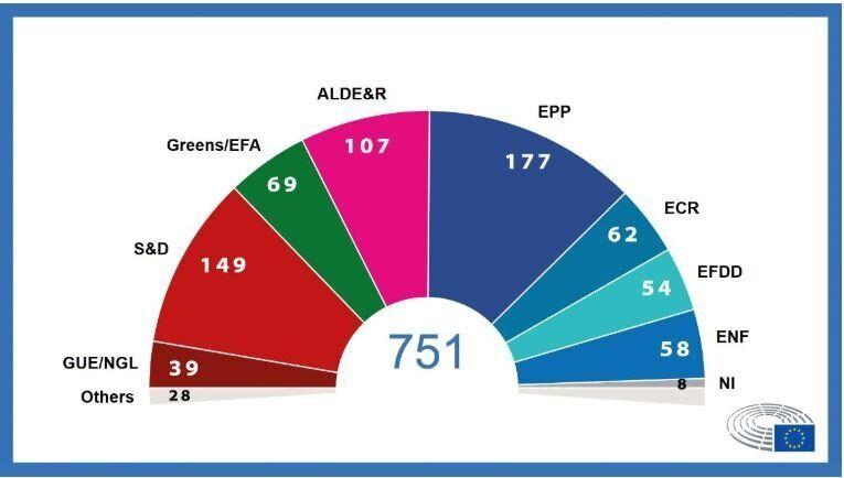 Η εκλογή νέου προέδρου της Κομισιόν αναδεικνύει μια ΕΕ νέων συμμαχιών και