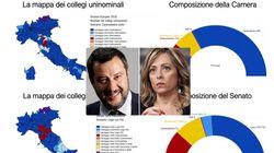 Simulazione Europee, Lega e Fratelli d'Italia avrebbero la maggioranza in entrambe le