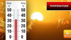 Ciclone polare o svolta estiva? Come sarà il tempo nel weekend e quando arriva il