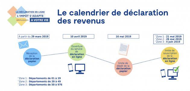 Impots.gouv.fr victime de ralentissements, la date butoir des dernières déclarations de revenus