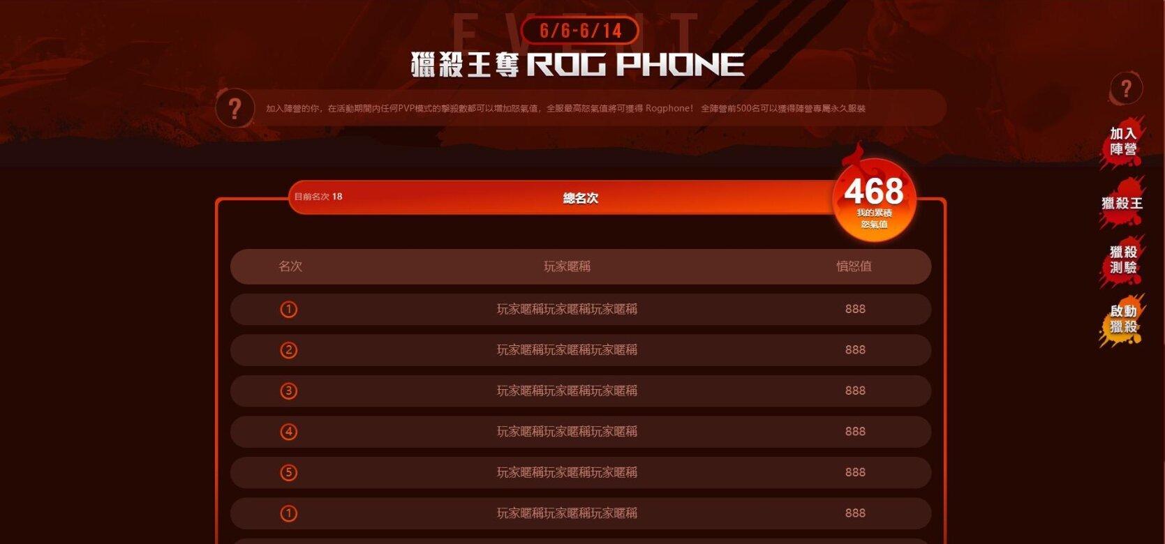 ▲活動結算時全服怒氣值(擊殺數)最高的玩家可獲得最強電競手機ROG PHONE!
