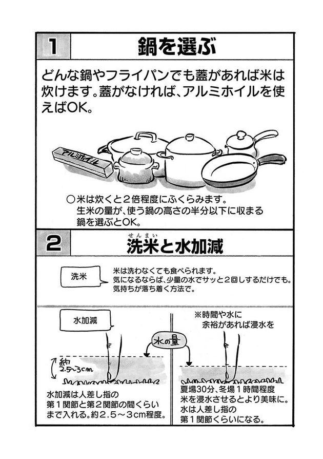 お米の炊き方①