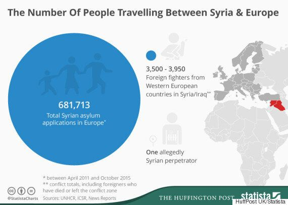 Syrian Refugee Terrorist Claims Rather Quickly Debunked By The