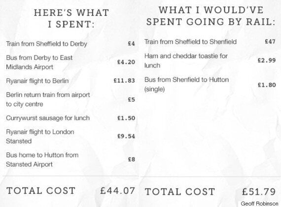 'Coupon Kid' Jordon Cox Finds It Cheaper To Fly From Sheffield To Essex Via Berlin Than Get A