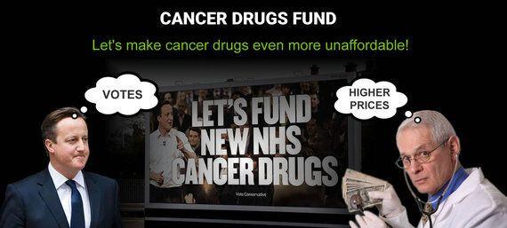 Cancer Drugs Fund Was