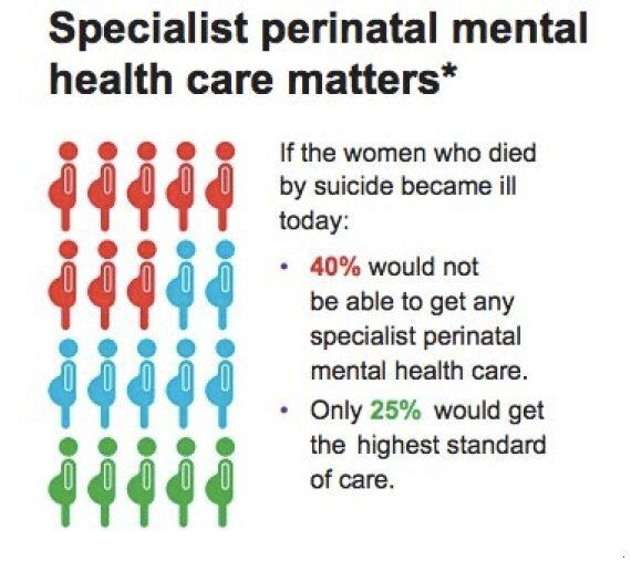 £87 Million Earmarked For Mental Health Care For New Mothers And Children Remains Unspent, Labour