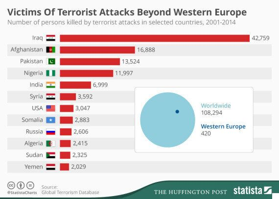 Islamic State Terrorism Is Serious But We've Faced Even Deadlier Threats In The