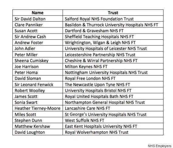 Jeremy Hunt's Junior Doctors' Contract Move Prompts NHS Chief Execs To Rescind Apparent