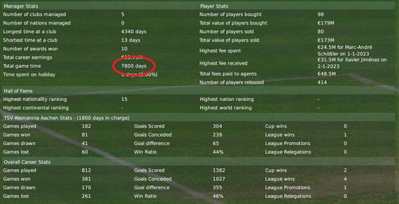 Football Manager 2016 and Keeping the Dissatisfied Workforce