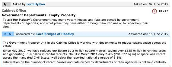 Refugee Crisis: Government Sitting On Empty Buildings At Least The Size Of Wembley Stadium, Or 2,100...