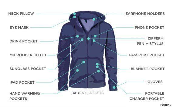 Student Entrepreneur Aimed To Raise £13k To Fund Swiss Army Knife Jacket Idea - Raises