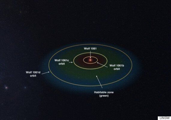 Astronomers Find Potentially Habitable Planet 14 Light Years