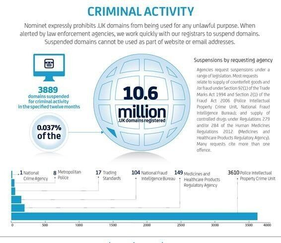 Fighting Crime Online: How Law Enforcement Agencies Are Working to Keep Citizens