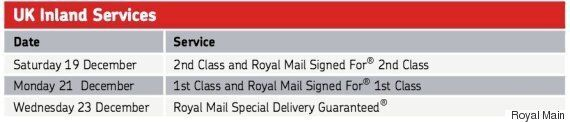 Last Posting Dates For Christmas 2015 And Delivery Deadlines For Argos, Amazon, Tesco, Asda And