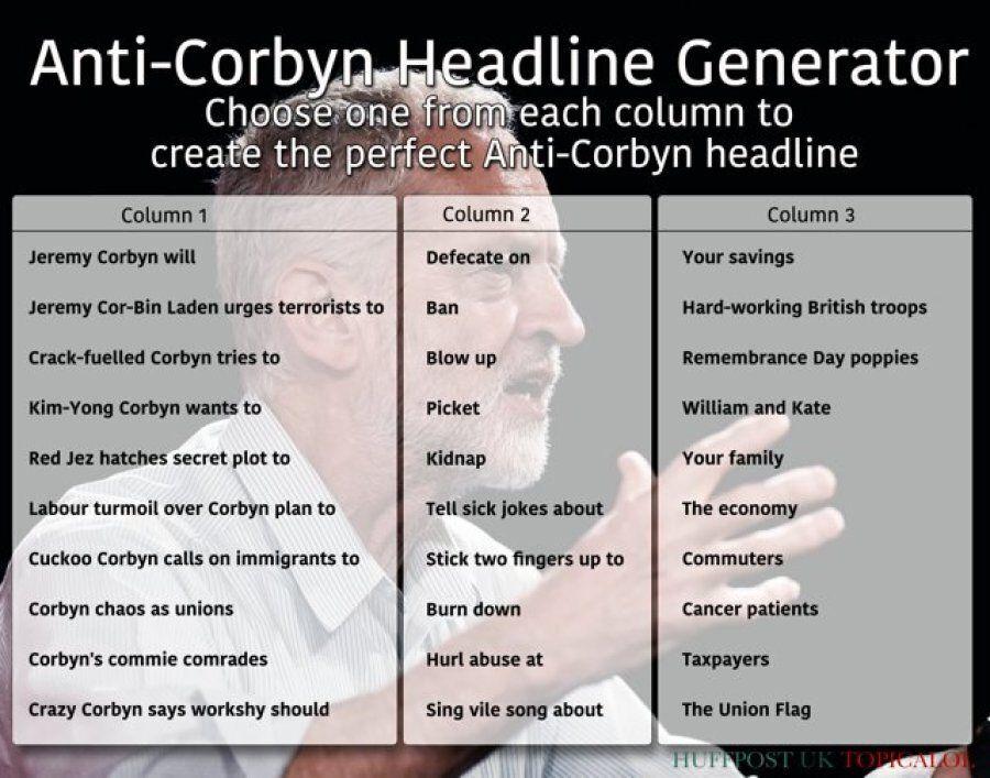 HuffPost UK's Anti-Jeremy Corbyn Headline