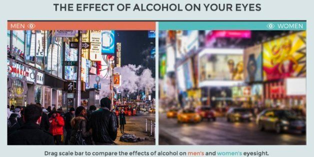 Graphic Shows Effect Alcohol Has On Your Vision And