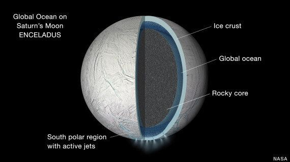 Saturn's Moon Enceladus Has A Global Subsurface