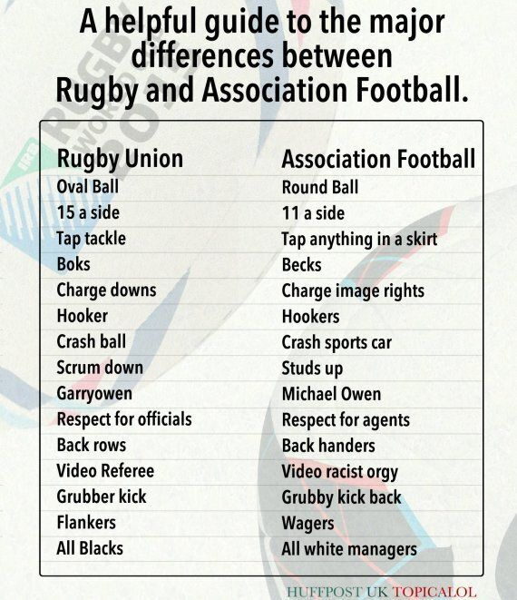 Rugby Vs. Football: The