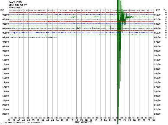 Earthquake In Kent Measuring 4.2 Magnitude Shakes Houses Across