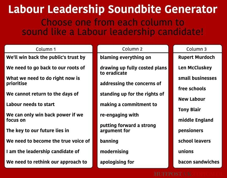You Too Can Sound Like A Labour Leadership