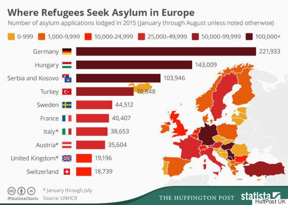 Refugee Crisis: Infographic Shows Germany Takes 11 Times Number Of Asylum Applicants Than