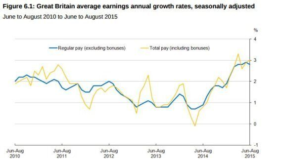 Unemployment Rate Down But Out Of Work Claimant Count Slightly Up In Latest Jobs