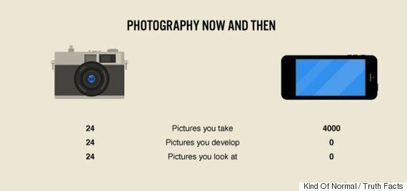 What Smartphones Have Done To Photography In One Beautifully Simple