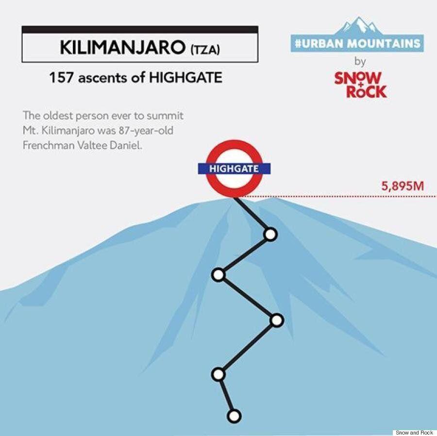 London Underground Map Translates Tube Station Treks Into Mountain