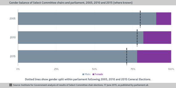 Meet the New Select Committee