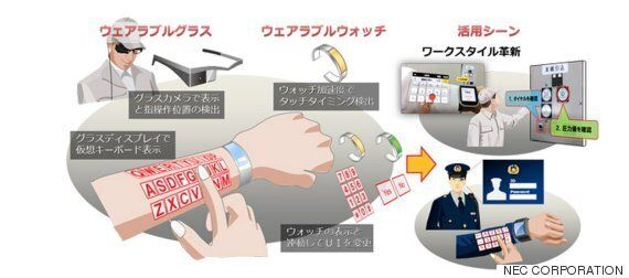Japanese Firm Develops Virtual Keyboard That Can Be Projected On To Your