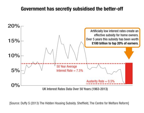Should We Re-elect the Worst British Government for 75
