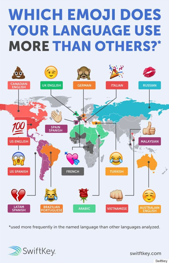 Study Reveals The Emojis Each Country Uses The Most | HuffPost UK