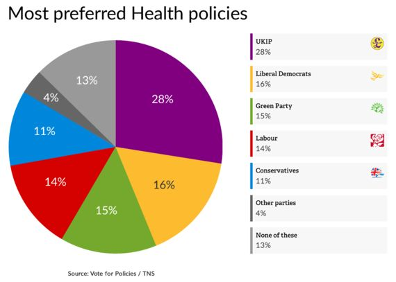 Policies Matter - But the Results May Surprise