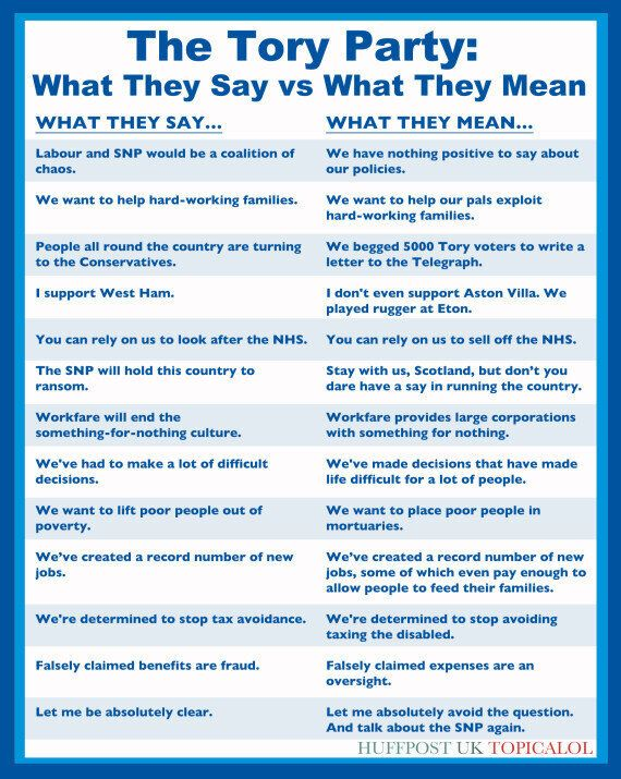 What The Tories Say Vs What They