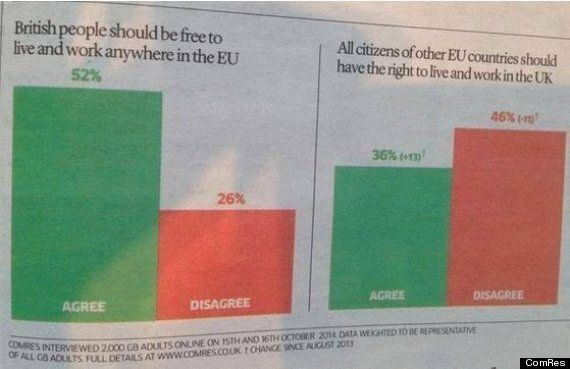 This Poll Shows How Hilariously Confused Brits Are About EU
