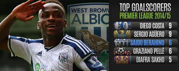 Player Focus: Confident Berahino Firing West Brom Up The