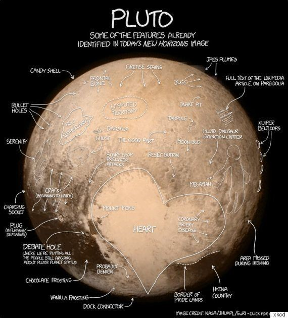 High Resolution Images Of Pluto Show More Than We