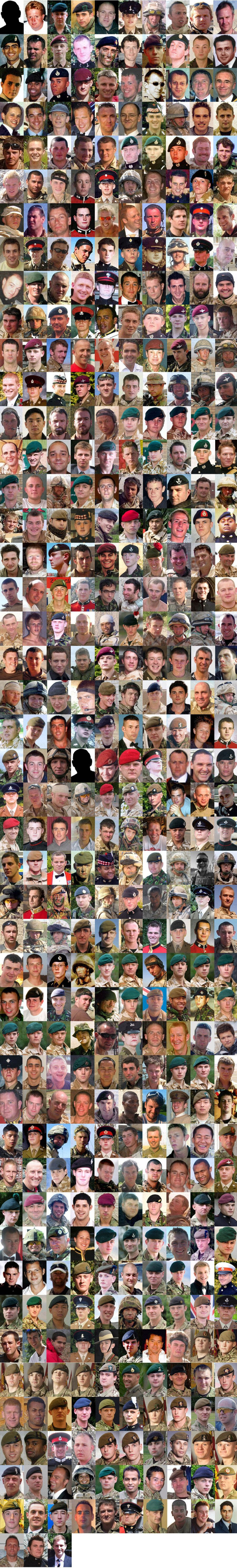 The Faces Of The 453 Britons Killed In Afghanistan In One