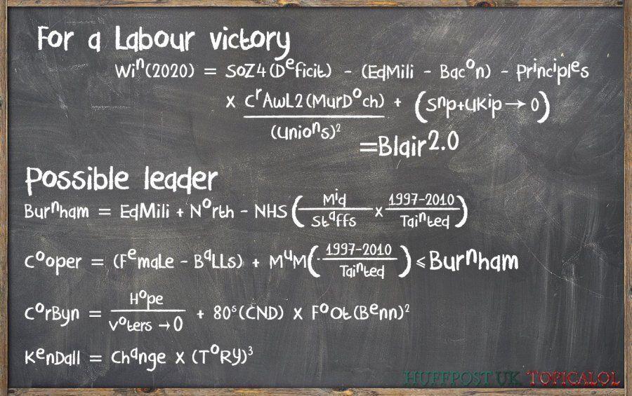 Top Secret Labour Party Leadership Equation: