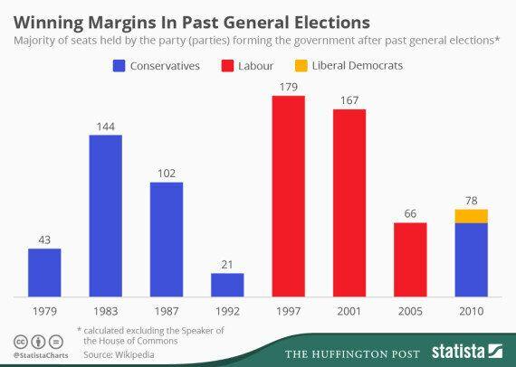 Ukip's David Hodgson Left Off Darlington General Election Ballot Papers And Demands