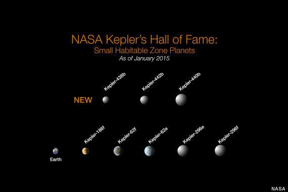 NASA's Kepler Telescope Has Potentially Found 'Another Earth' On The Other Side Of The Milky