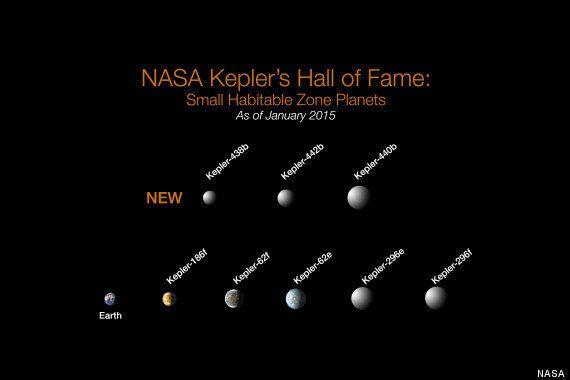 NASA's Kepler Space Telescope Has Discovered 'Earth