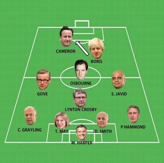 Understanding the New Cabinet - In Football