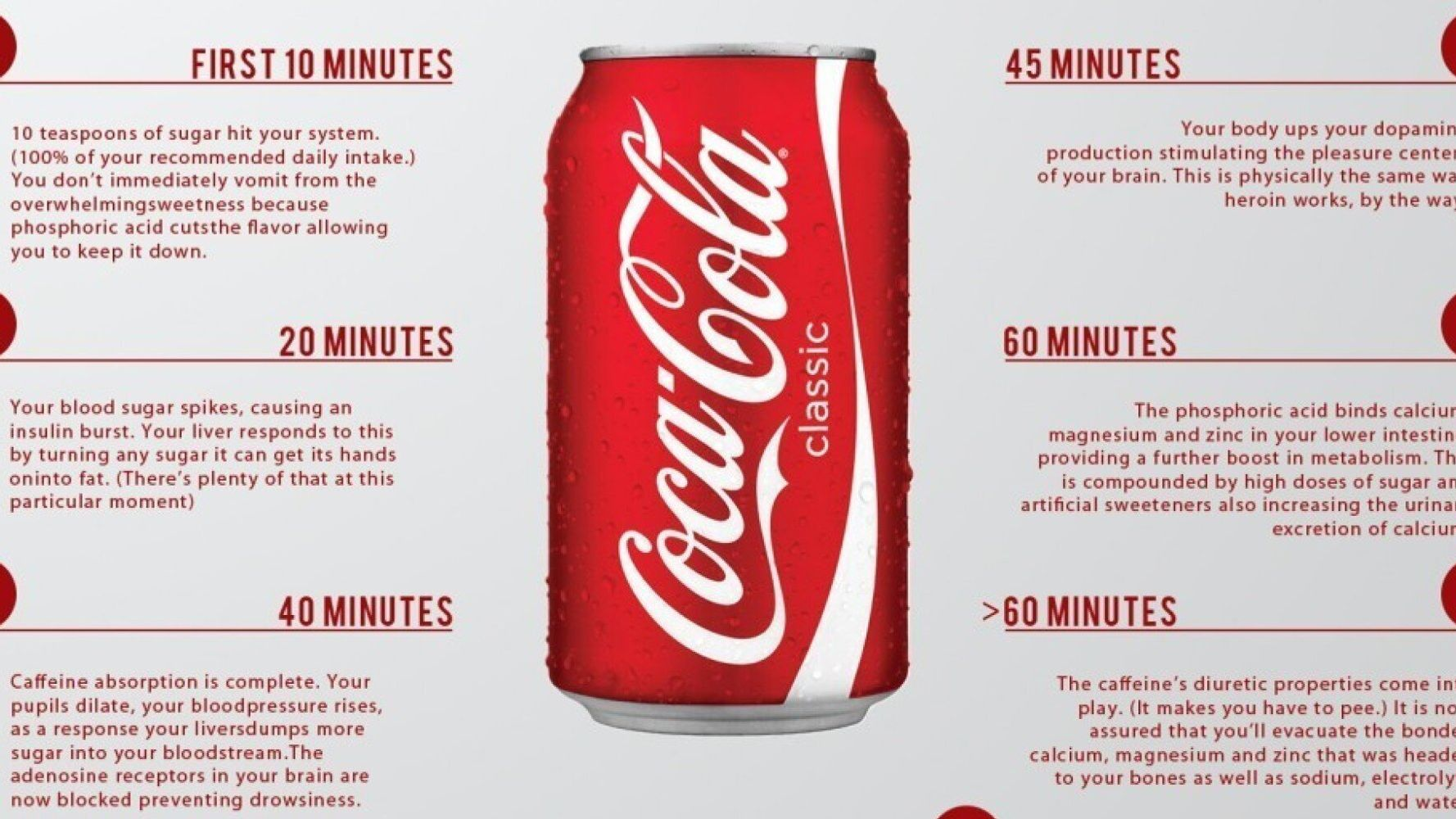 How Coca Cola Affects Your Body In 60 Minutes | HuffPost Life