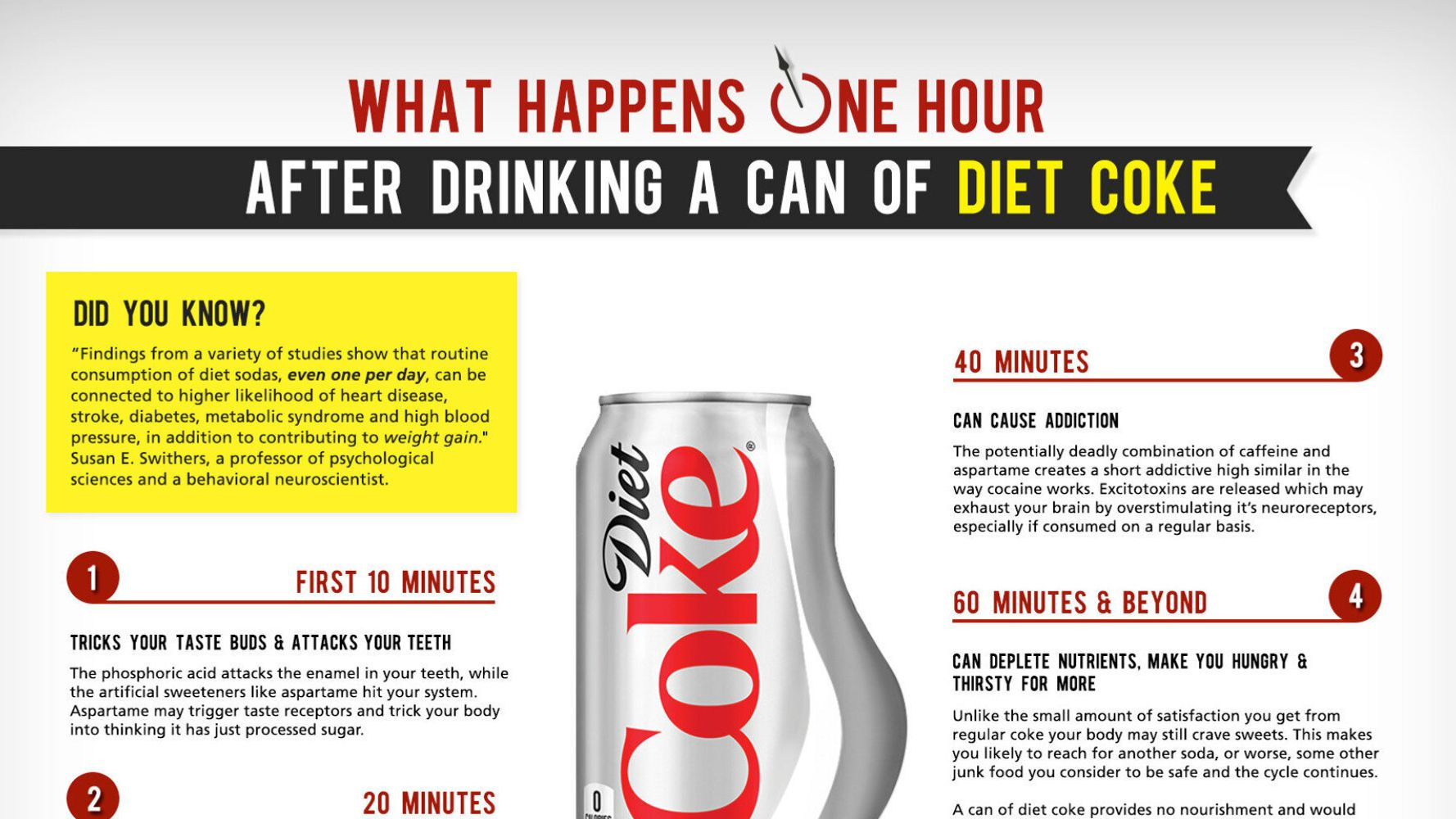 why is diet coke worse