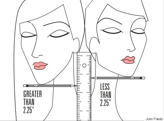 Would I Suit A Short Hair Cut? The 2.25 Rule Can Help You