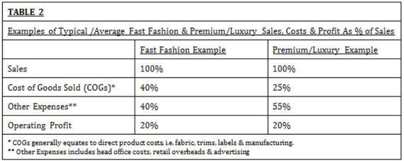 Designer Brands Charging for Advertising NOT Quality - Look at the