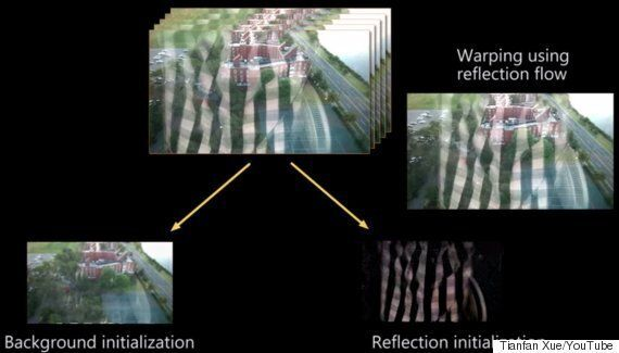Google And Massachusetts Institute of Technology Create Algorithm To Remove Unwanted Reflections And...